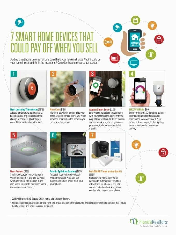 7 Smart Home Devices That Could PAY OFF When You Sell Your Home!
