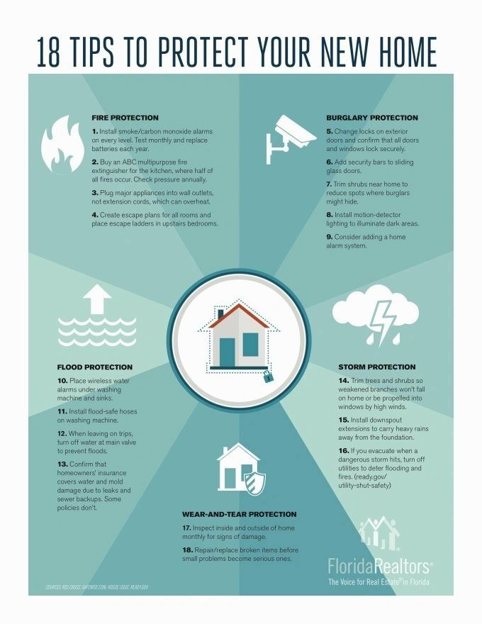 18 Tips to protect your new home